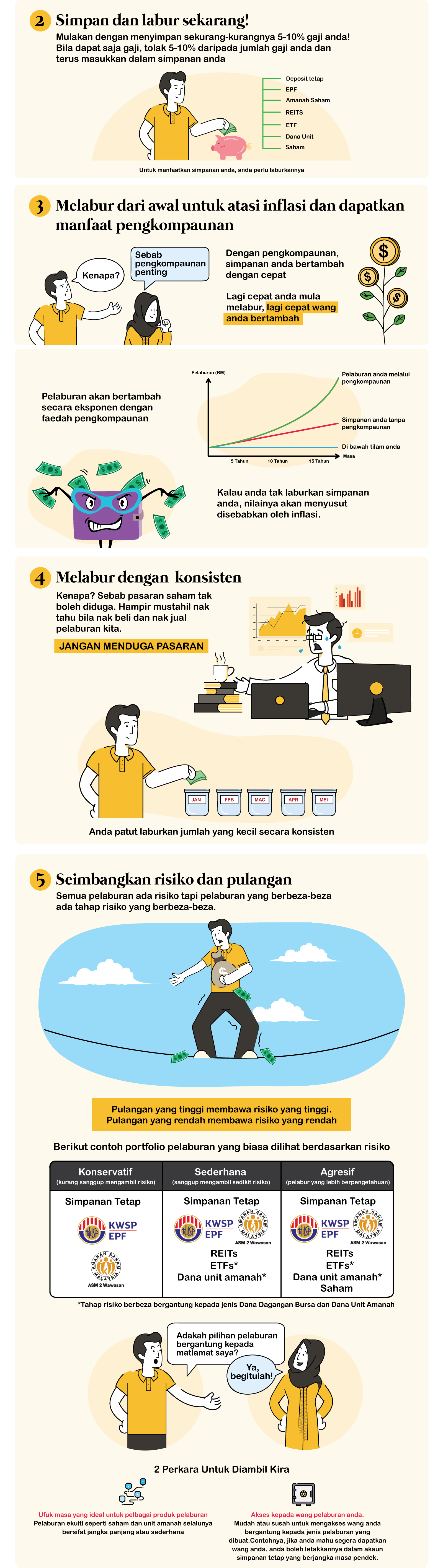 Infographic 5 - Multiply -