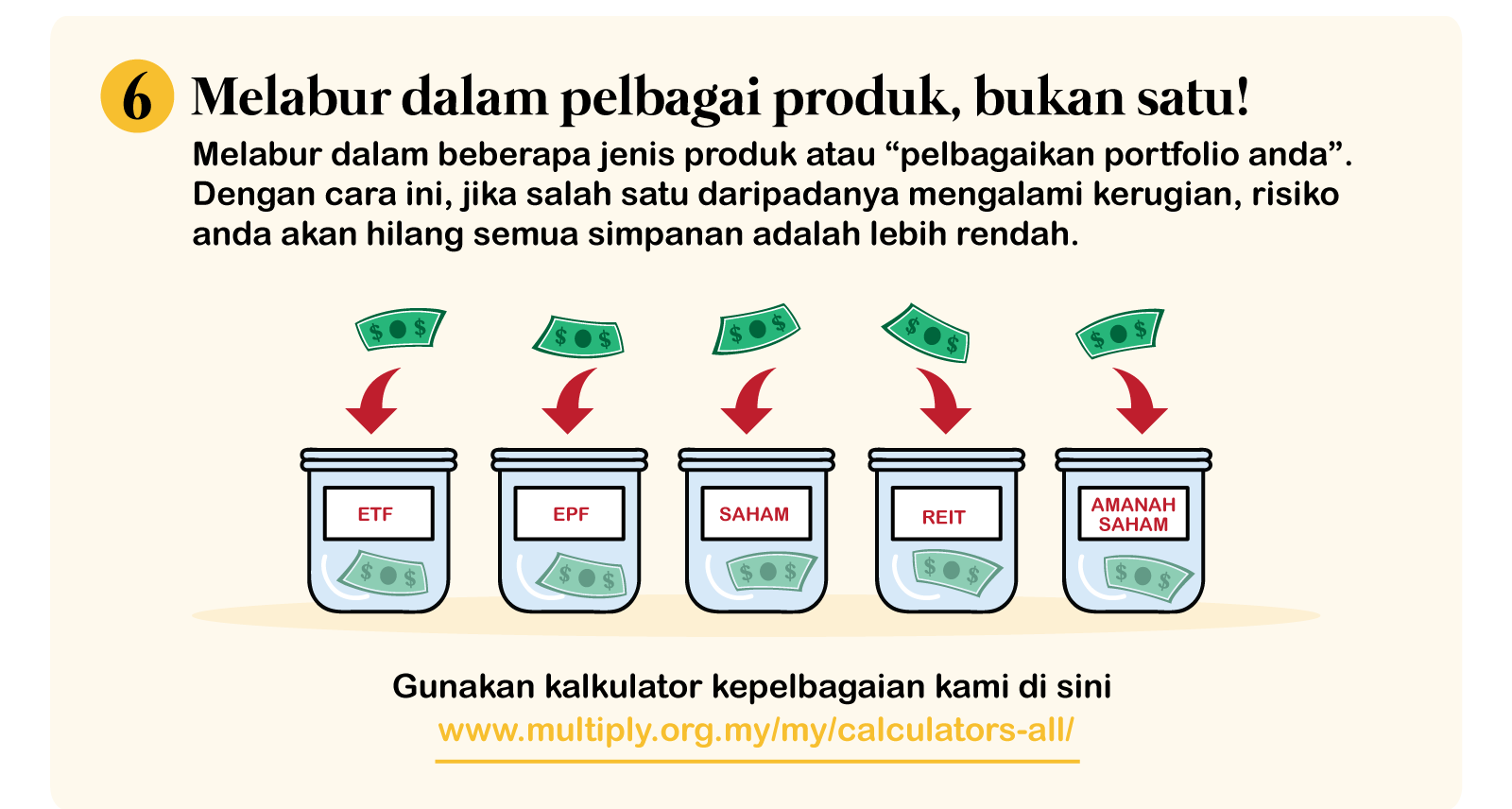 Infographic 7 - Multiply -