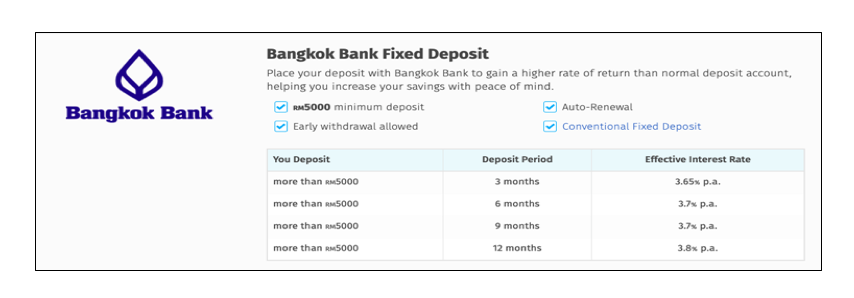 What's the best way to choose where to deposit my FDs? 3 - Multiply -