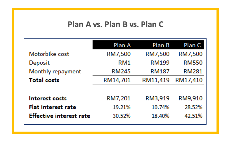 Step 4: What are your recurring costs? 3 - Multiply -
