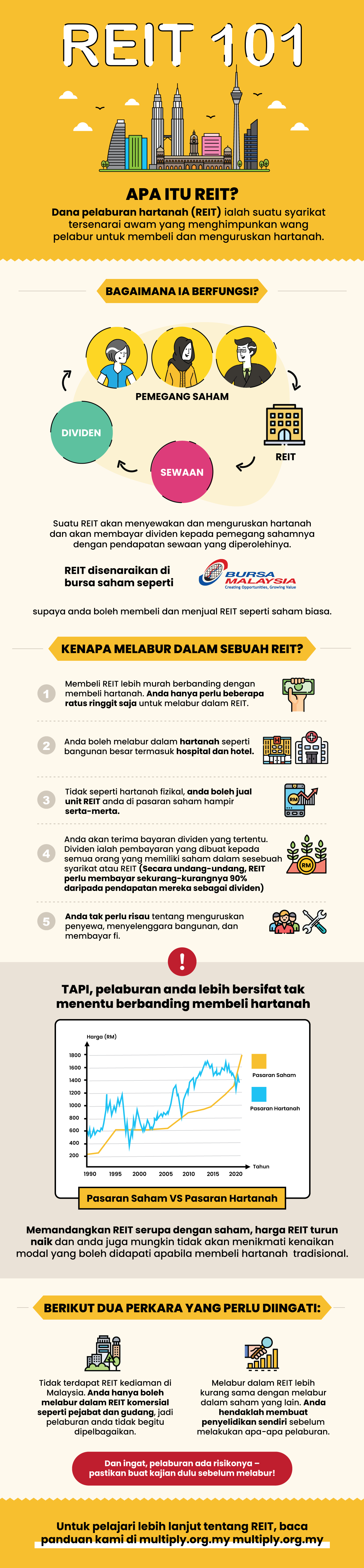 Infographic 1 - Multiply -