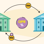 What is the Overnight Policy Rate (OPR)? 5 - Multiply - Multiply Explains