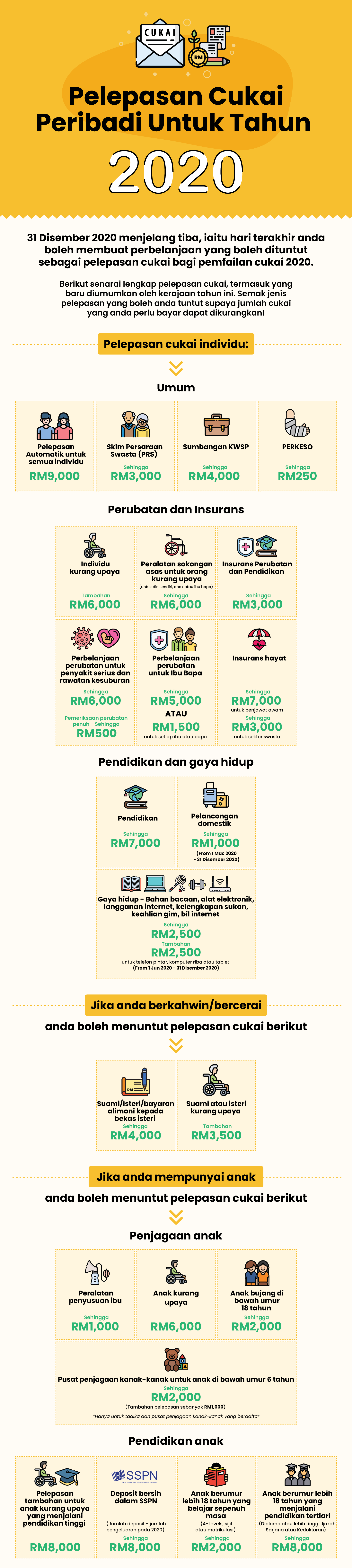 Personal Tax Reliefs For 2020 11 - Multiply - Planning & Budgeting