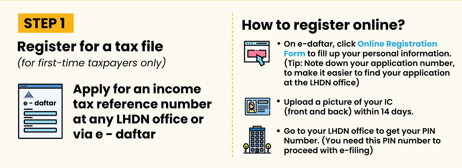 Five steps for filing your taxes 4 - Multiply - Planning & Budgeting, Blog