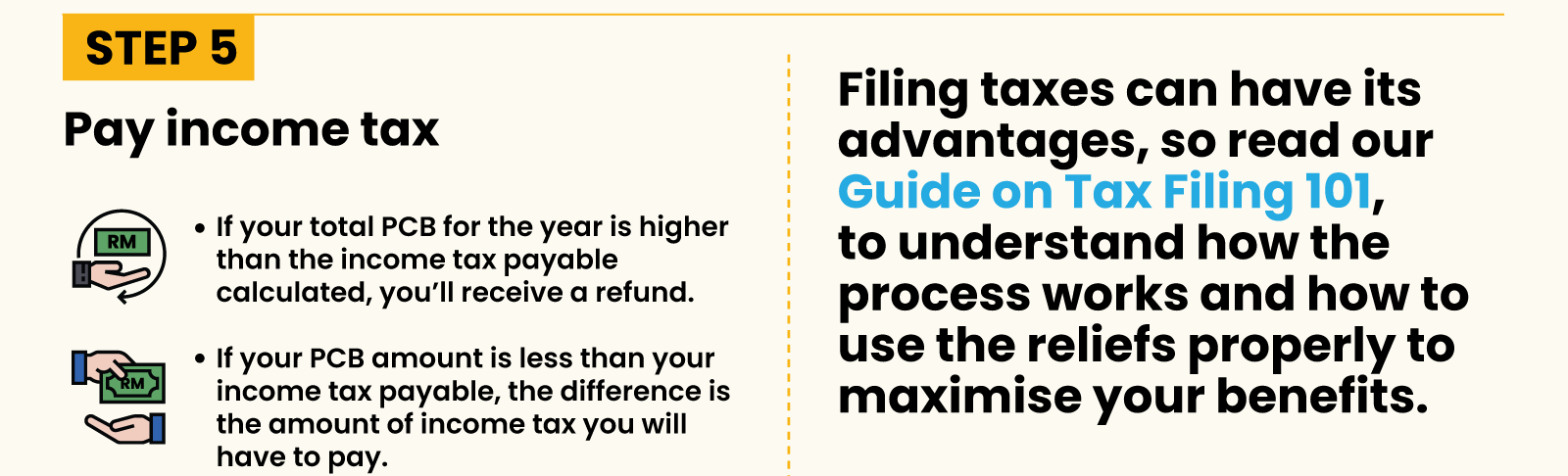 Five steps for filing your taxes 14 - Multiply - Planning & Budgeting, Blog